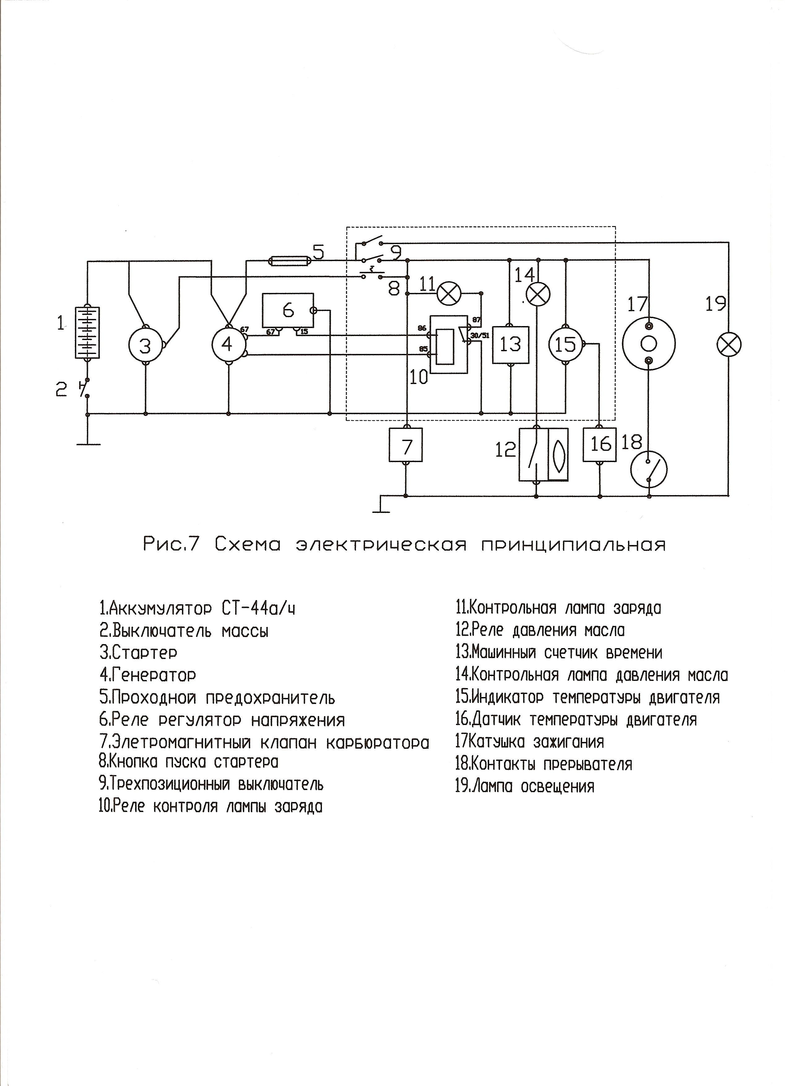 Принципиальные схемы измерительных приборов.