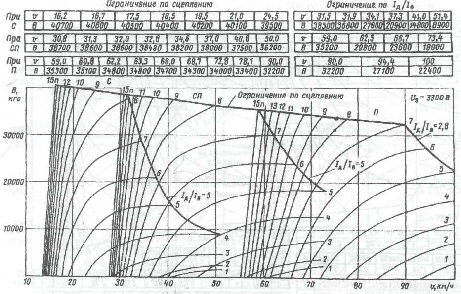 Схема погрузки кислородных баллонов в ж/д вагон