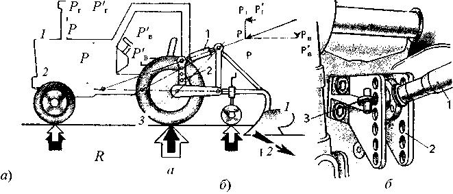 Задняя навеска МТЗ | Тяга навески верхняя