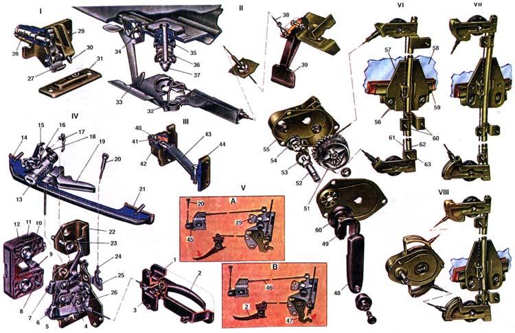 Механизмы кузова