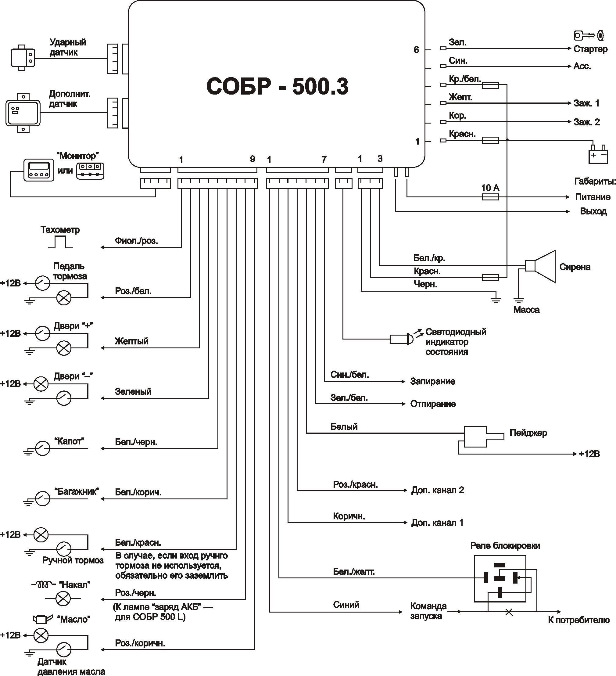 Sobr gsm 100 схемы подключения