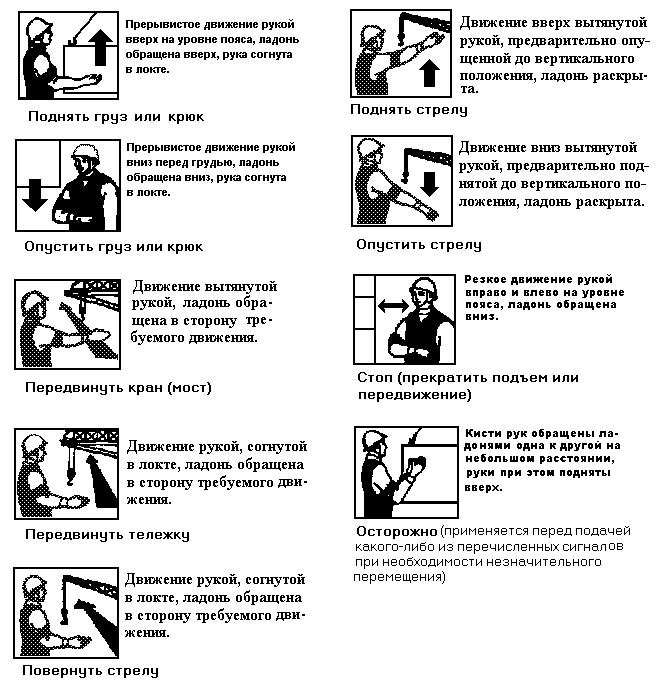 Содержание Производственной Инструкции Стропальщика - фото 5