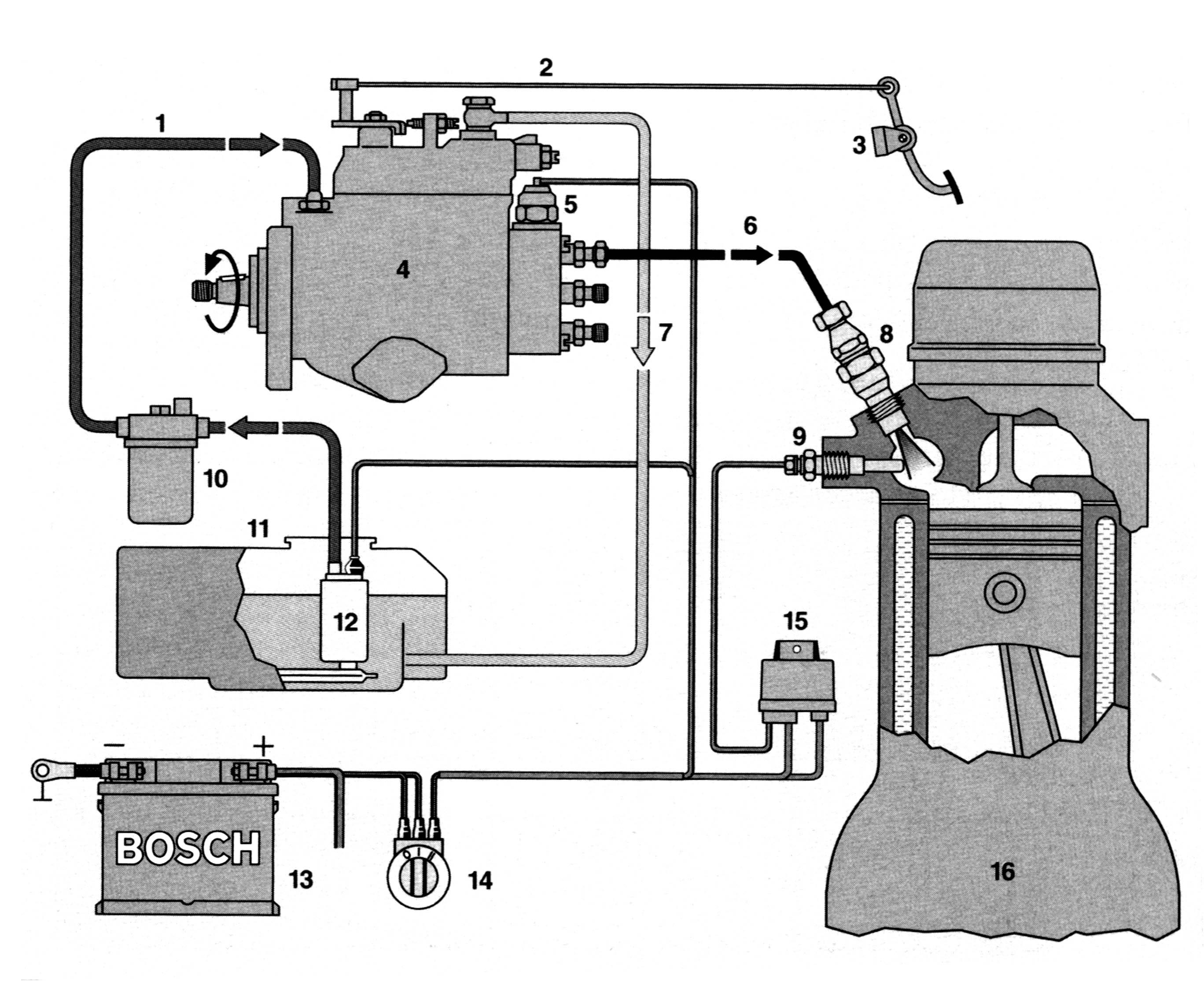 Схема топливного насоса высокого давления дизельного