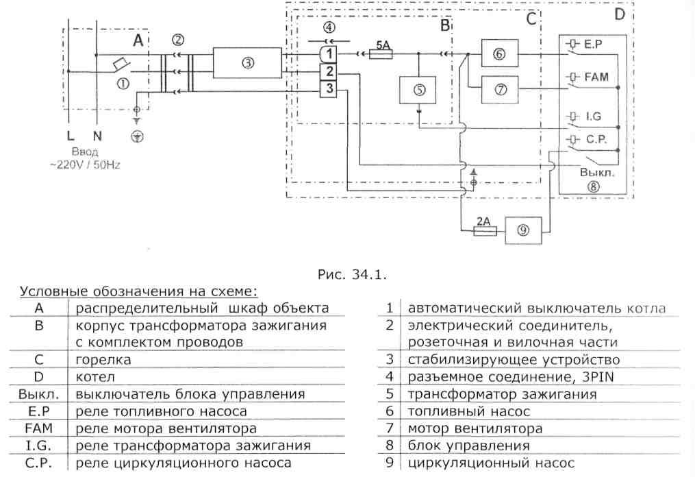 Инструкция по выбору и правилам эксплуатации циркуляционных насосов 51.