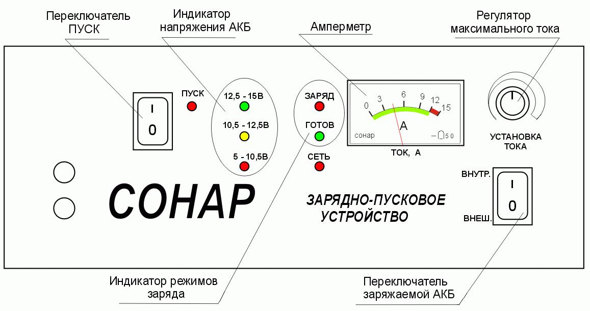 Зарядное устройство АБ Сонар