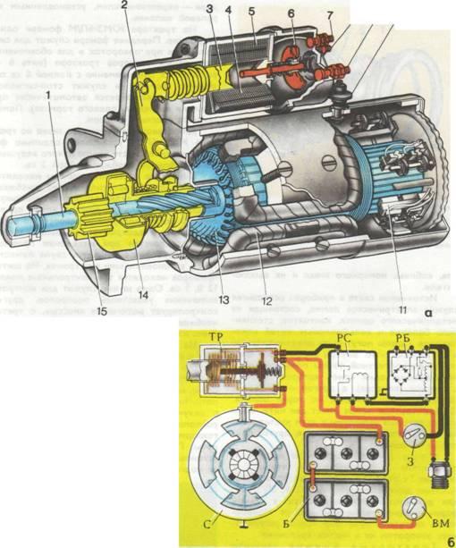 Трактор ЮМЗ-6: характеристики, устройство, ремонт