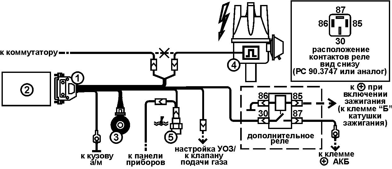 Правила составления блок-схем