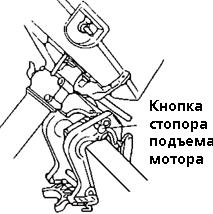 угол наклона лодочного мотора ямаха