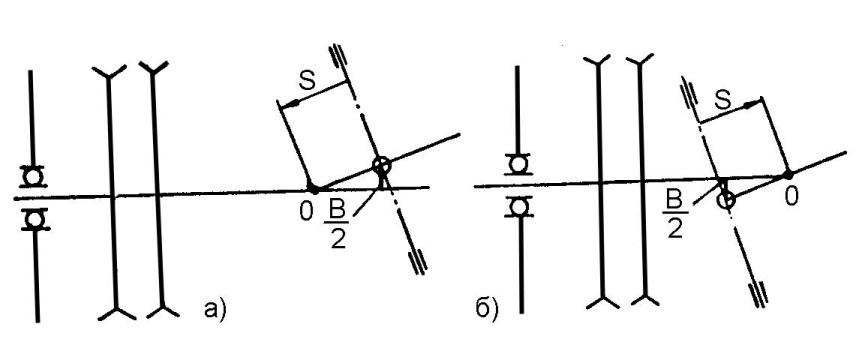 M4 привод схема - Откатной