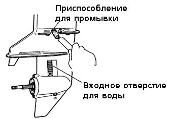 лодочный мотор промывка охлаждения
