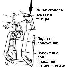 устройства для подъема лодочного мотора