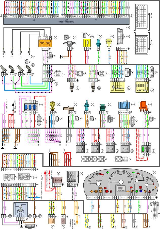 Рисунок 2 - Схема электрических соединений ЭСУД ЕВРО-4 М74 Е-газ автомобилей семейства LADA KALINA c двигателем 11183...