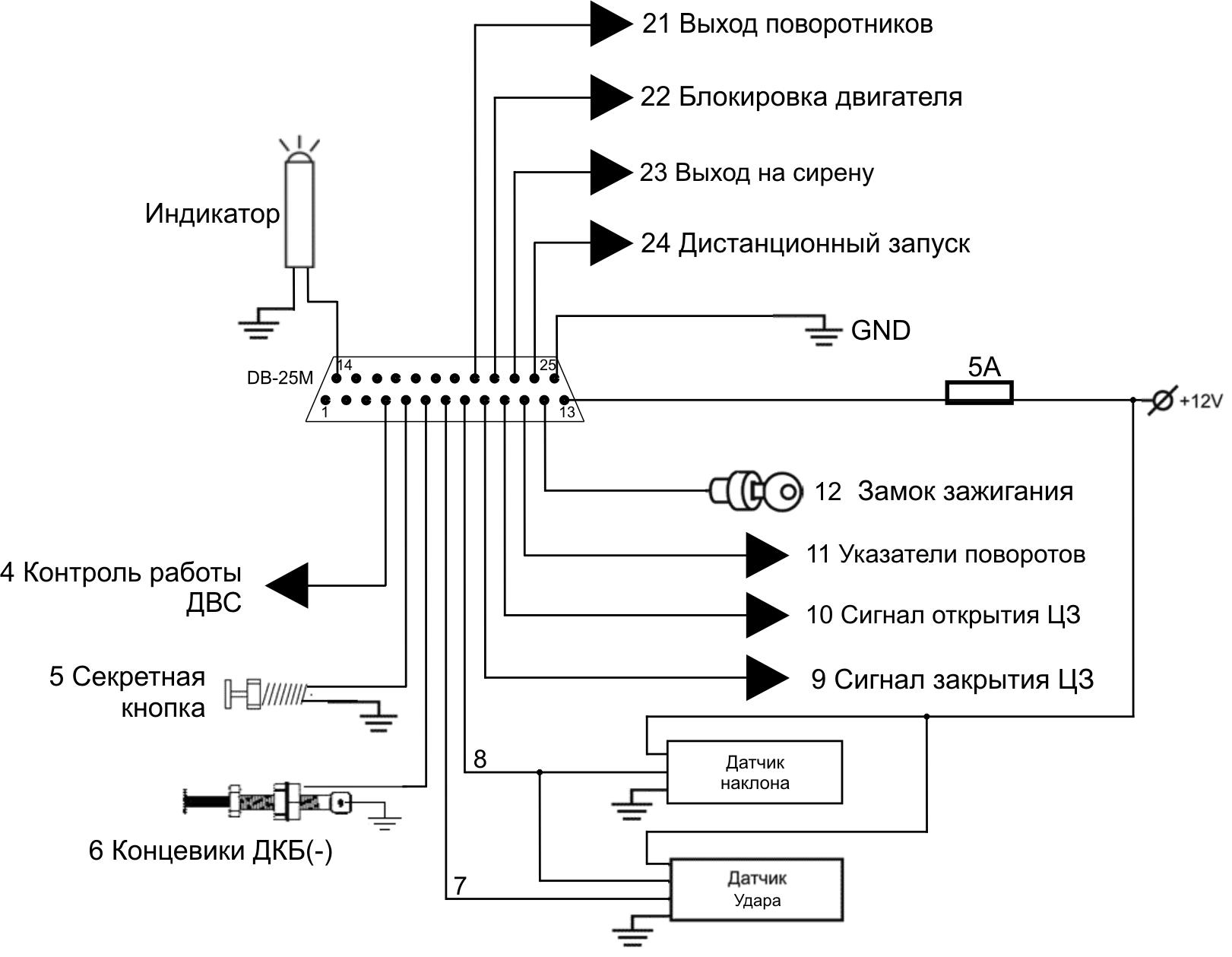 Схема подключения сигнализации fortress