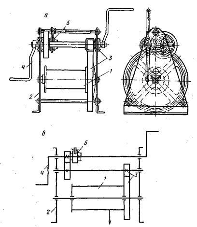 Рис. 43.  Лебедка с ручным приводом: а - общий вид; б - кинематическая схема.